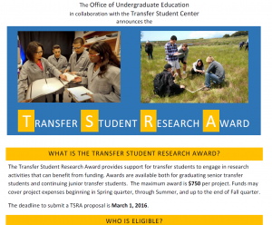 Transfer Student Research Award Flier